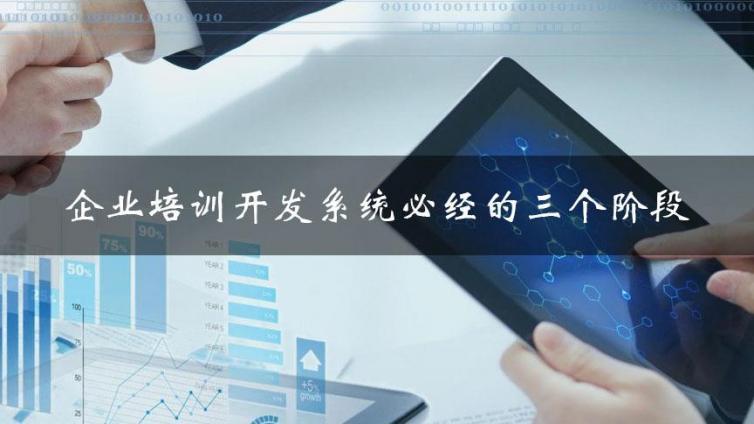 企业培训开发系统必经的三个阶段_定制、丰富、创新